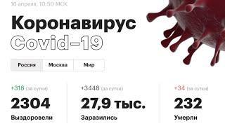 Коронавирус. Последние новости 16 апреля (16.04.2020). Коронавирус в России сегодня. COVID-19