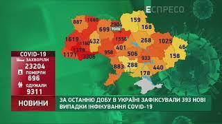 Коронавірус в Україні: статистика за 30 травня