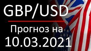 Прогноз форекс 10.03.2021, курс доллара gbpusd. Forex. Трейдинг с нуля. Заработок в интернете