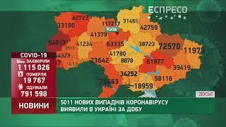 Коронавірус в Україні: статистика за 10 січня