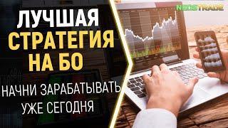 Бинарные опционы | Лучшая стратегия для бинарных опционов  | Торговый робот для бинарных опционов