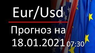 Прогноз форекс 18.01.2021 07:30 курс доллара eurusd. Forex. Трейдинг с нуля, трейдинг для новичков