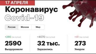 Коронавирус. Последние новости 17 апреля (17.04.2020). Коронавирус в России сегодня. COVID-19