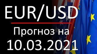 Прогноз форекс 10.03.2021, курс доллара eur usd. Forex. Трейдинг с нуля. Заработок в интернете.