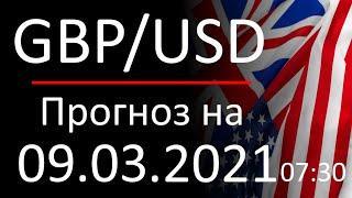Прогноз форекс 09.03.2021, 07:30, курс доллара gbpusd. Forex. Трейдинг с нуля. Заработок в интернете