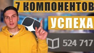 7 компонентов успешной статьи на Яндекс Дзен