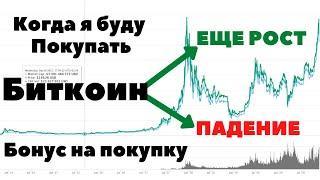 Криптовалюта: Когда время покупать Биткоин ?