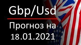 Прогноз форекс 18.01.2021, курс доллара gbpusd. Forex. Трейдинг с нуля для новичков.