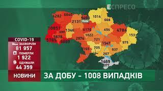 Коронавірус в Україні: статистика за 10 серпня
