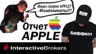 Дивидендные акции. Инвестиции. Interactive brokers. Отчет APPLE