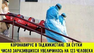 Коронавирус в Таджикистане: за сутки число заразившихся увеличилось на 123 человека.