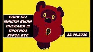 Прогноз курса криптовалют BTC Bitcoin Биткоин 22.05.2020