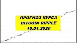 Прогноз курса криптовалют BTC bitcoin биткоин, XRP Ripple 16.01.2019
