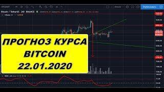 Прогноз курса криптовалют BTC, bitcoin, биткоин 22.01.2020