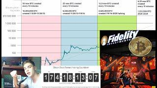 Падение Рынка Криптовалют Китай Закрывают Куда Пойдет Цена Биткойн Эфириум Рипл