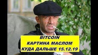 Прогноз курса криптовалют BTC 15.12.2019