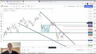 Прогноз цены на Биткоин и другие криптовалюты (27 сентября)