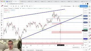 Прогноз цены на Биткоин и другие криптовалюты (18 апреля)
