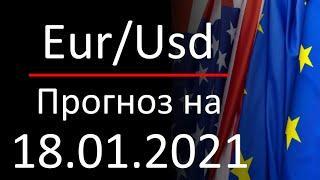 Прогноз форекс 18.01.2021, курс доллара eurusd. Forex. Трейдинг с нуля, трейдинг для новичков