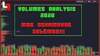 Торговля по Объёмам Бинарные Опционы Volumes Analysis 2020