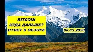 Прогноз курса криптовалют BTC Bitcoin Биткоин 06.03.2020