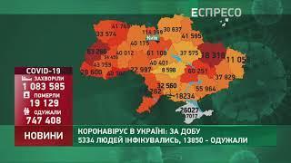 Коронавірус в Україні: статистика за 5 січня