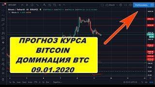 Прогноз курса криптовалют BTC bitcoin биткоин 09.01.2020