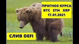Прогноз курса криптовалют BTC Bitcoin, ETH Ethtereum, XRP Pipple 17.01.2021