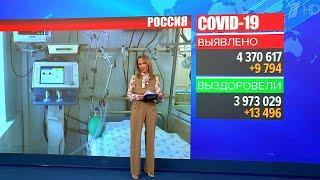 За сутки в России снова выявлено меньше десяти тысяч случаев COVID-19.