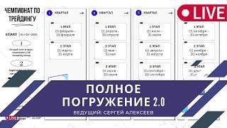 Разбор точки дня. Трейдер Дмитрий Гапоненко. 04.03.20121