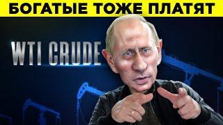 Инвестиции, Акции, Нефть, Газпром и Радуга