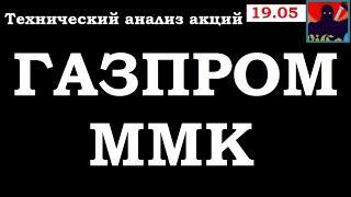 ММВБ,  Газпром, ММК,  технический анализ,  ближайшие цели движения. Трейдинг. Прогноз. Анализ акций