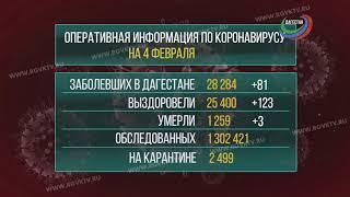 В Дагестане коронавирус подтвержден еще у 81 человека
