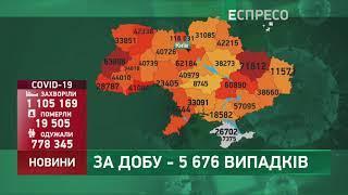 Коронавірус в Україні: статистика за 8 січня