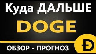 Криптовалюта DOGEcoin -  ОБЗОР ПРОГНОЗ (Доги коин)