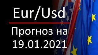 Прогноз форекс 19.01.2021, курс доллара eurusd. Forex. Трейдинг с нуля, трейдинг для новичков