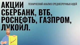 Акции Сбербанк, ВТБ, Роснефть, Газпром, Лукойл. Технический анализ среднесрочных идей.