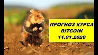 Прогноз курса криптовалют BTC bitcoin биткоин 11.01.2019