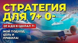 Личная СТРАТЕГИЯ для БО 7+ 0- БИНАРНЫЕ ОПЦИОНЫ pocket option
