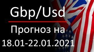 Прогноз форекс 18.01.2021 - 22.01. 2021, курс доллара gbpusd. Forex. Трейдинг с нуля для новичков.