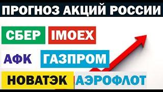 ⚡️  [Прогноз акции: ] Аэрофлот, Сбер, Газпром, Новатэк, АФК. Яндекс. когда покупать? инвестиции 2020